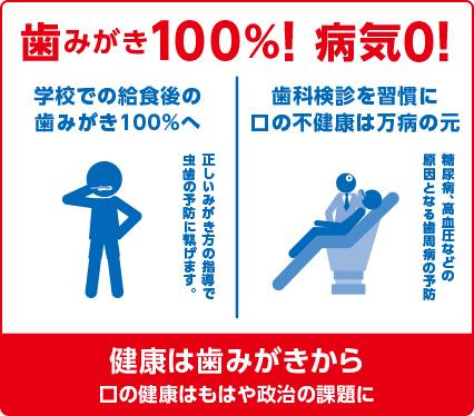 坂本あずまおの政策 歯みがき100%! 病気0!